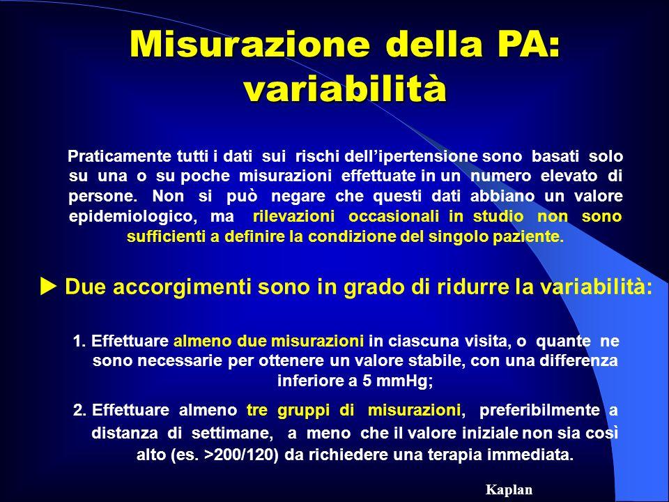 Misurazione della PA: variabilità Praticamente tutti i dati sui rischi dellipertensione sono basati solo su una o su poche misurazioni effettuate in u