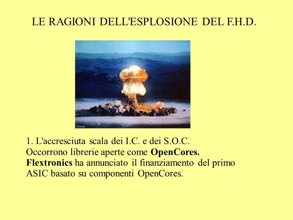 LE RAGIONI DELL ESPLOSIONE DEL F.H.D. 1. L accresciuta scala dei I.C.