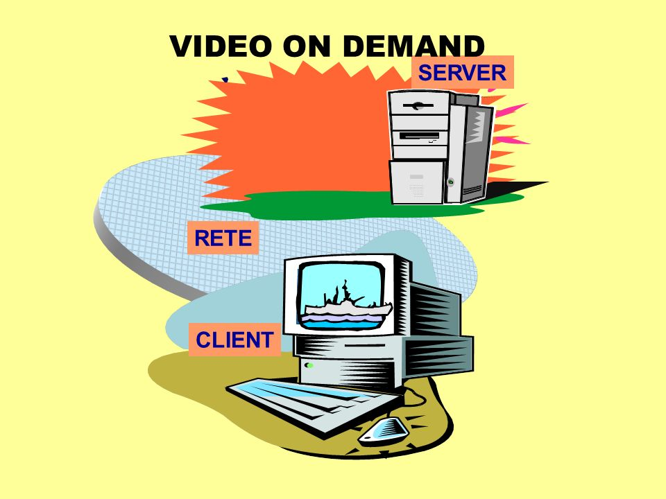RETE CLIENT SERVER VIDEO ON DEMAND