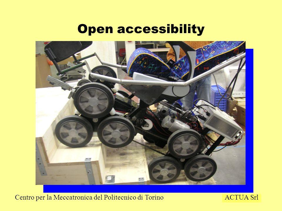 Open accessibility Centro per la Meccatronica del Politecnico di TorinoACTUA Srl