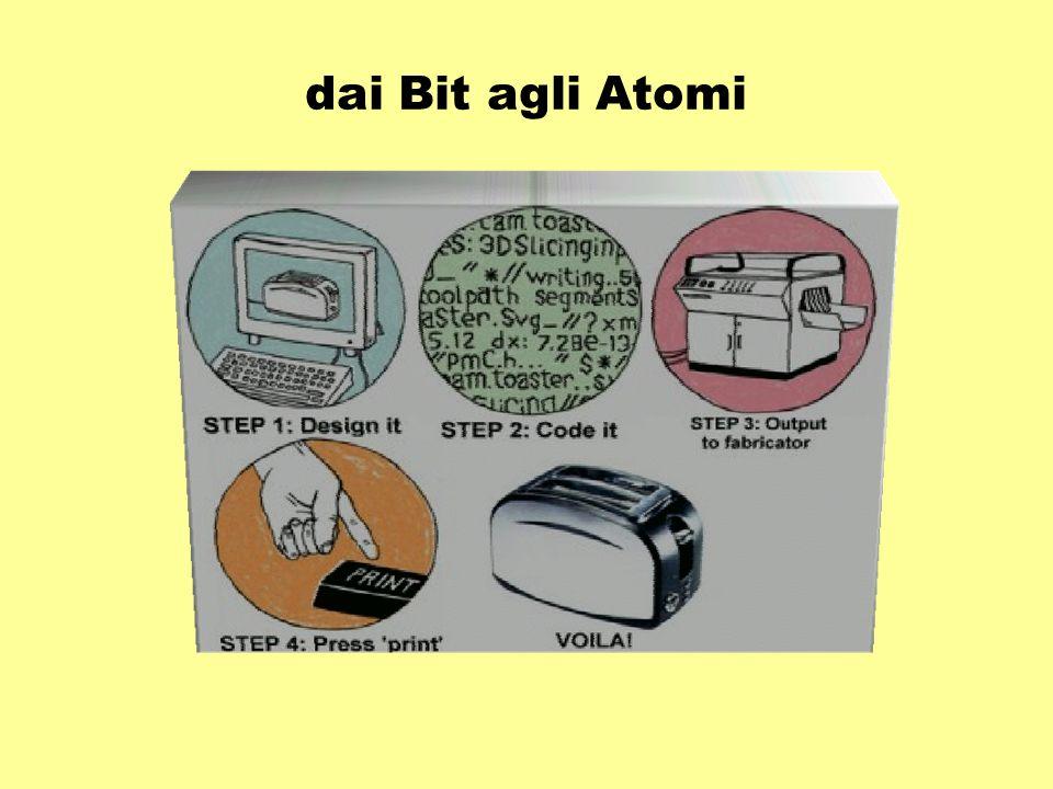 Applicazione di comunicazione tramite simboli pcs