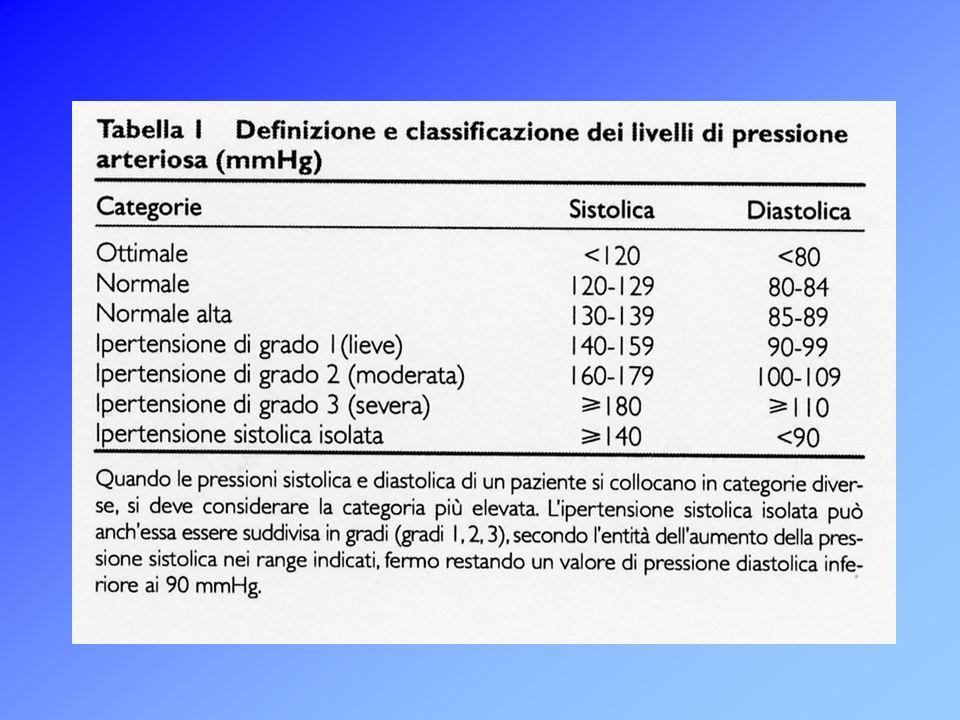 INTENSITA DELLESERCIZIO In letteratura lintensità ottimale è riportata tra il 40-70% del VO2max.