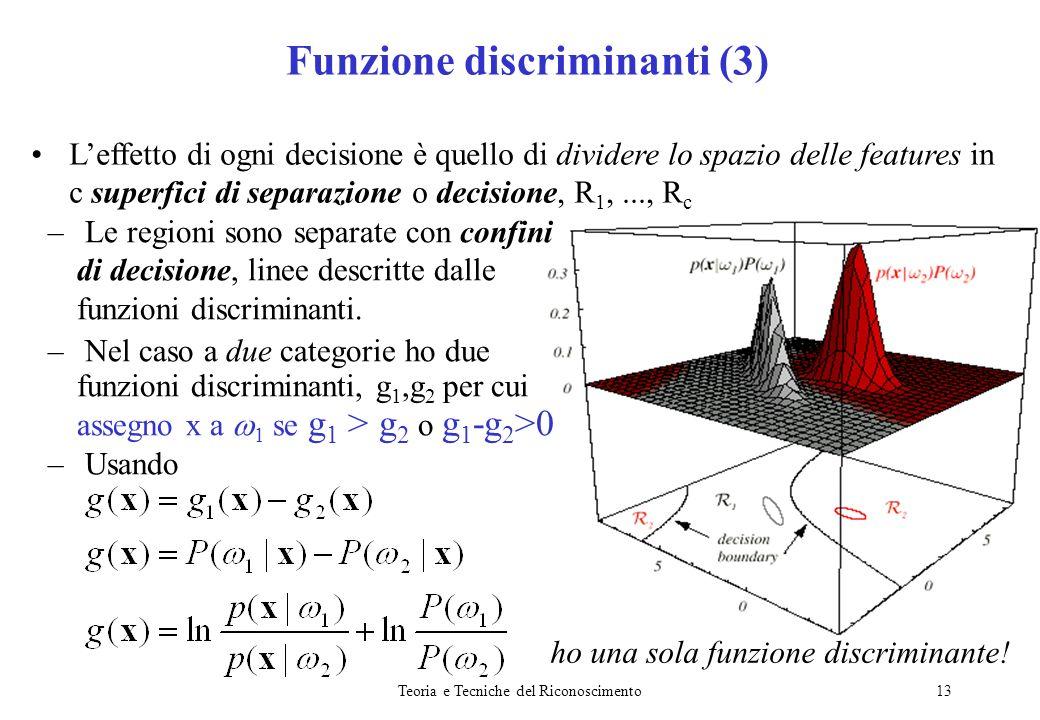 Teoria e Tecniche del Riconoscimento13 Leffetto di ogni decisione è quello di dividere lo spazio delle features in c superfici di separazione o decisi
