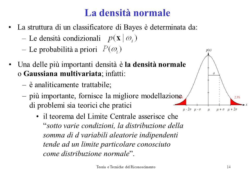 Teoria e Tecniche del Riconoscimento14 La struttura di un classificatore di Bayes è determinata da: –Le densità condizionali –Le probabilità a priori