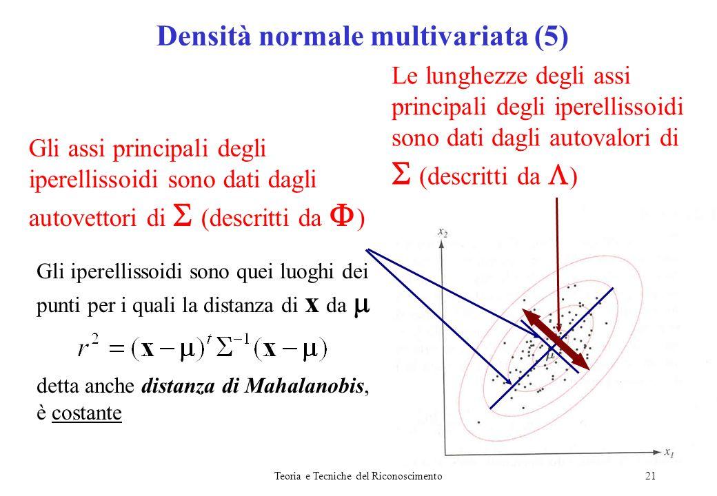 Teoria e Tecniche del Riconoscimento21 Densità normale multivariata (5) Gli assi principali degli iperellissoidi sono dati dagli autovettori di (descr