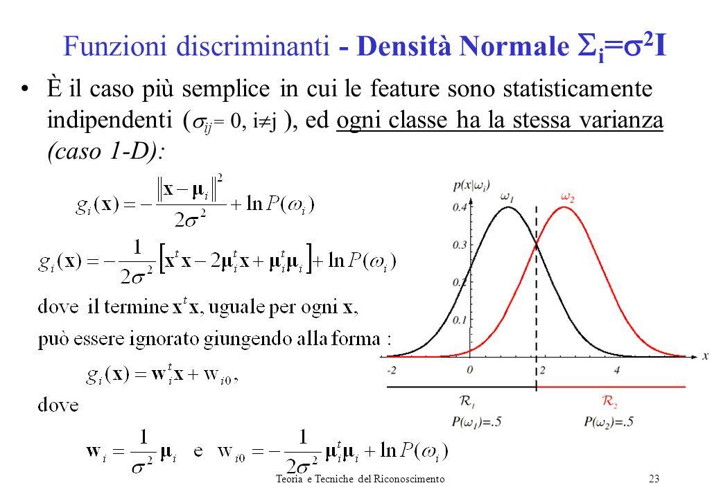 Teoria e Tecniche del Riconoscimento23 È il caso più semplice in cui le feature sono statisticamente indipendenti ( ij = 0, i j ), ed ogni classe ha l
