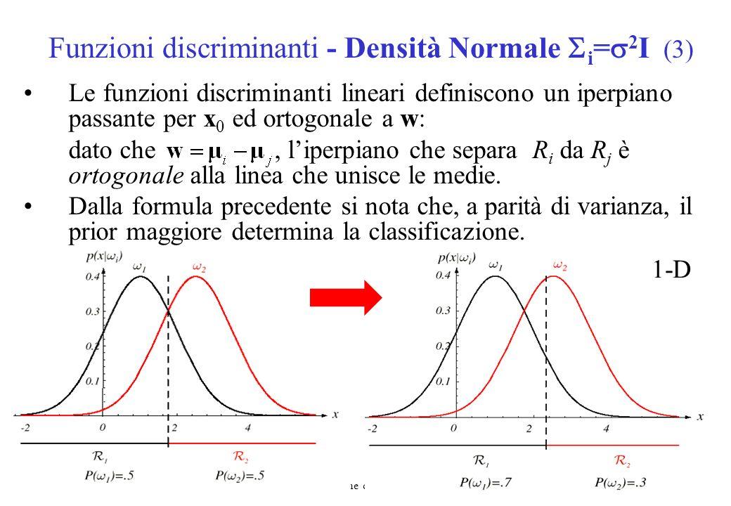 Teoria e Tecniche del Riconoscimento25 Le funzioni discriminanti lineari definiscono un iperpiano passante per x 0 ed ortogonale a w: dato che, liperp