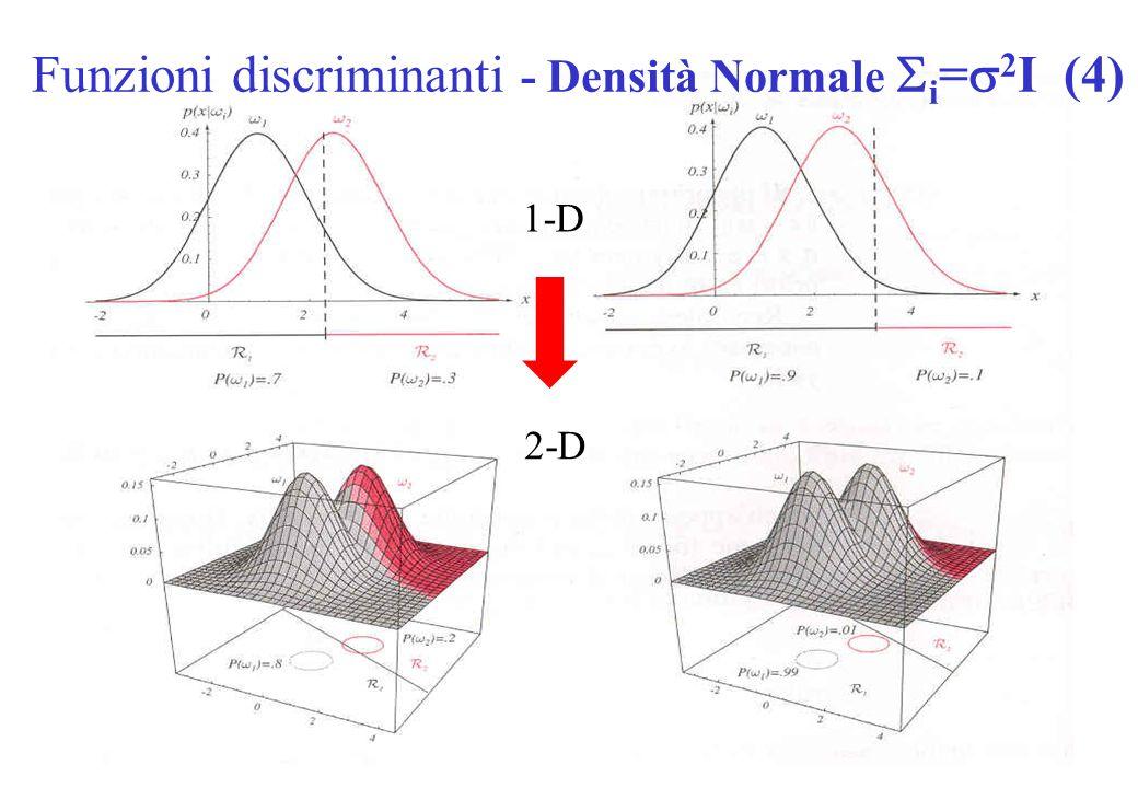 Teoria e Tecniche del Riconoscimento26 Funzioni discriminanti - Densità Normale i = 2 I (4) 1-D 2-D