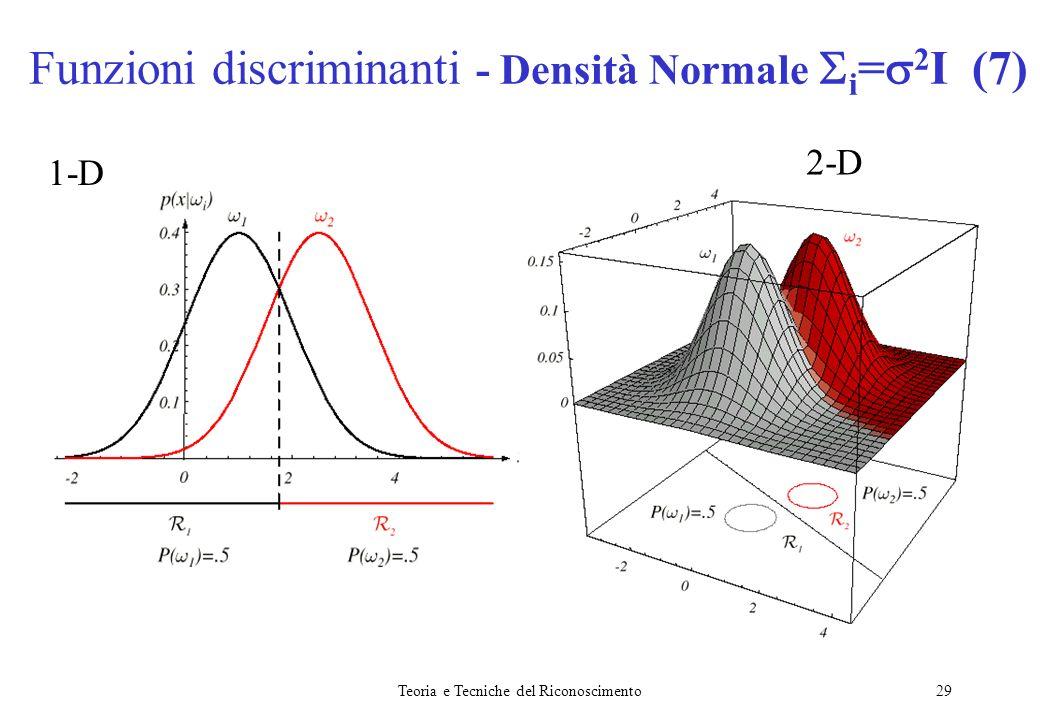 Teoria e Tecniche del Riconoscimento29 Funzioni discriminanti - Densità Normale i = 2 I (7) 2-D 1-D