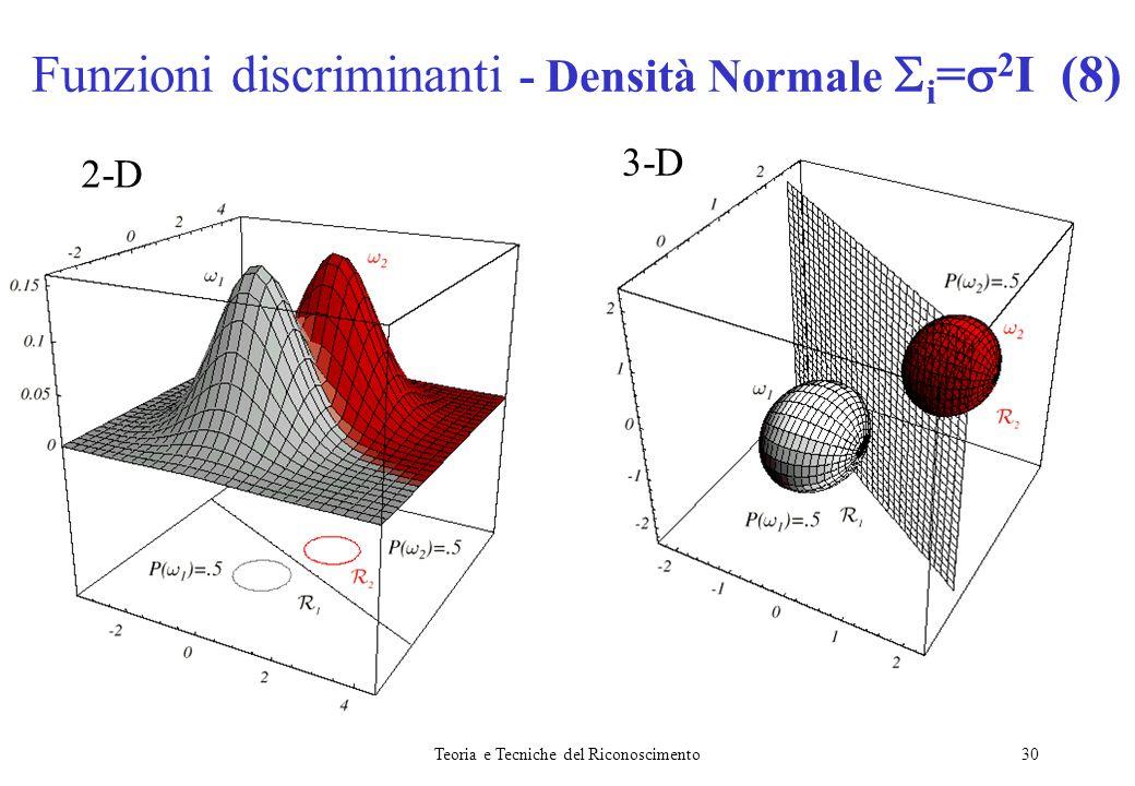 Teoria e Tecniche del Riconoscimento30 Funzioni discriminanti - Densità Normale i = 2 I (8) 2-D 3-D