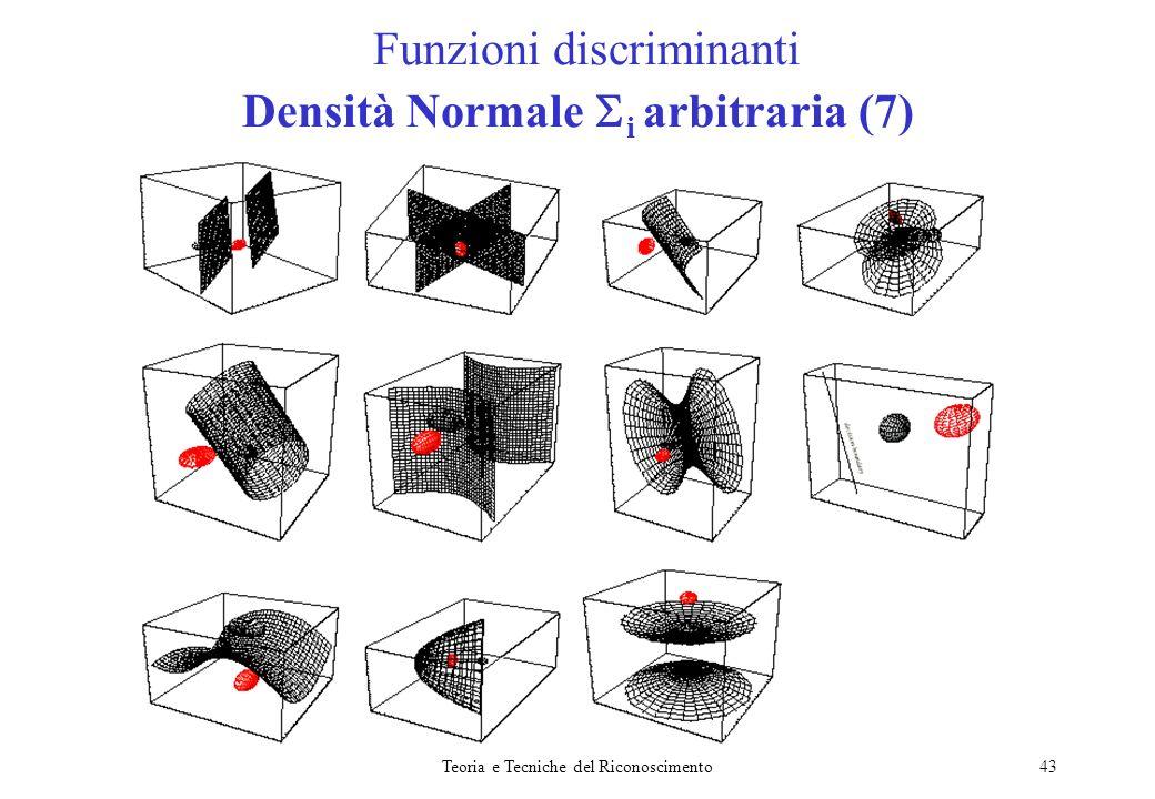 Teoria e Tecniche del Riconoscimento43 Funzioni discriminanti Densità Normale i arbitraria (7)
