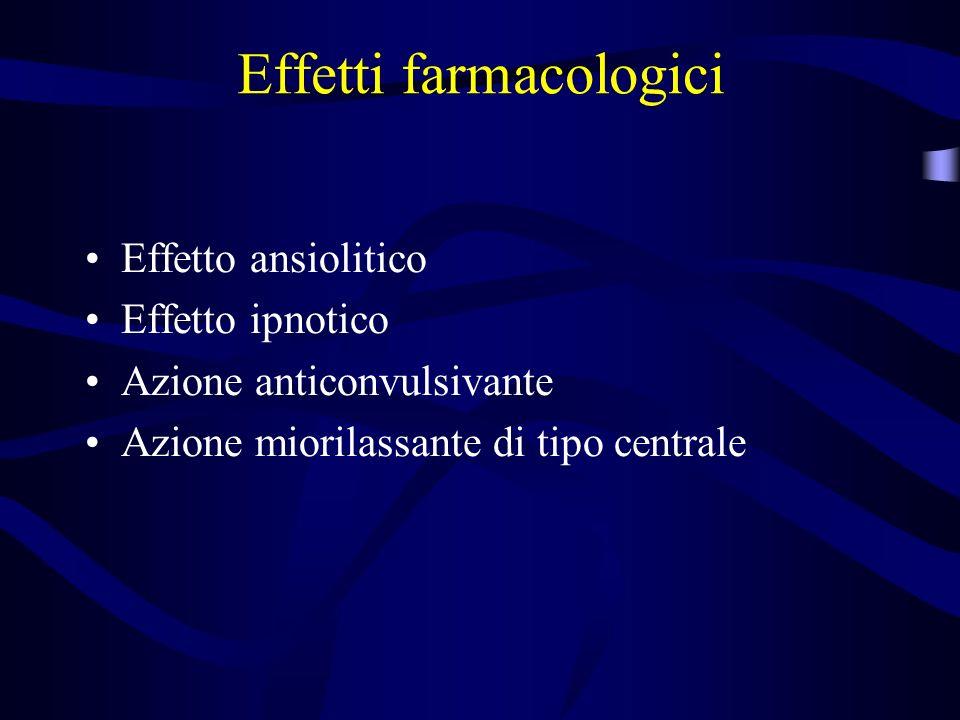 Effetti farmacologici Effetto ansiolitico Effetto ipnotico Azione anticonvulsivante Azione miorilassante di tipo centrale