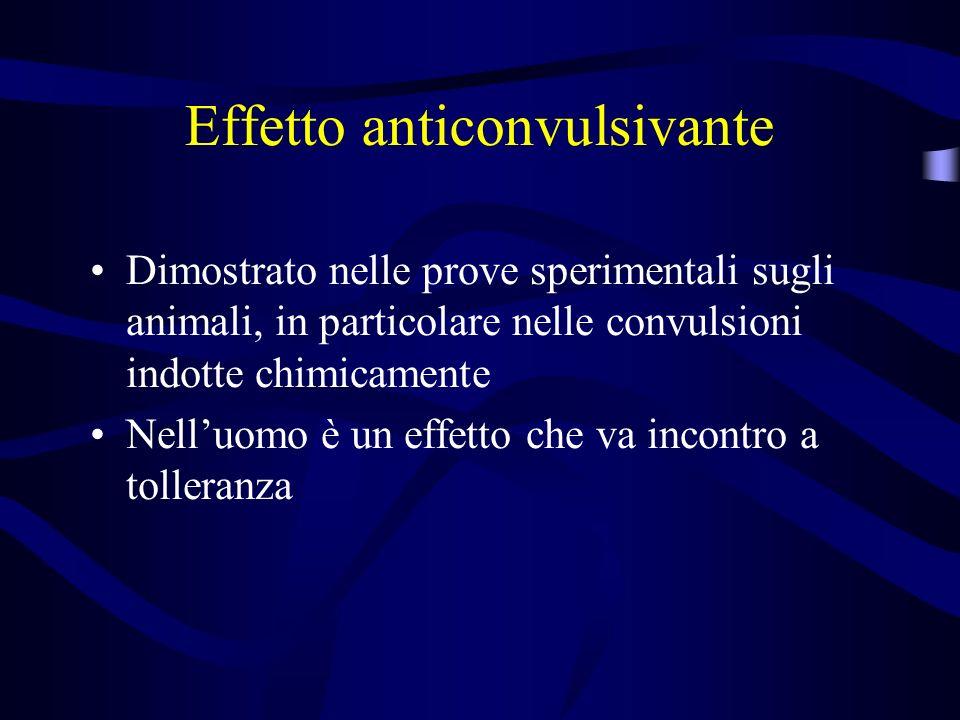 Effetto anticonvulsivante Dimostrato nelle prove sperimentali sugli animali, in particolare nelle convulsioni indotte chimicamente Nelluomo è un effetto che va incontro a tolleranza