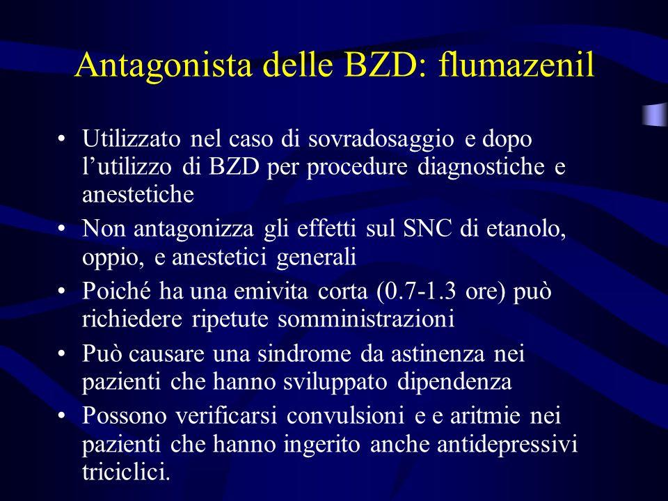 Antagonista delle BZD: flumazenil Utilizzato nel caso di sovradosaggio e dopo lutilizzo di BZD per procedure diagnostiche e anestetiche Non antagonizza gli effetti sul SNC di etanolo, oppio, e anestetici generali Poiché ha una emivita corta (0.7-1.3 ore) può richiedere ripetute somministrazioni Può causare una sindrome da astinenza nei pazienti che hanno sviluppato dipendenza Possono verificarsi convulsioni e e aritmie nei pazienti che hanno ingerito anche antidepressivi triciclici.