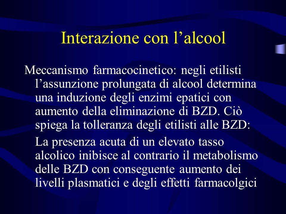 Interazione con lalcool Meccanismo farmacocinetico: negli etilisti lassunzione prolungata di alcool determina una induzione degli enzimi epatici con aumento della eliminazione di BZD.
