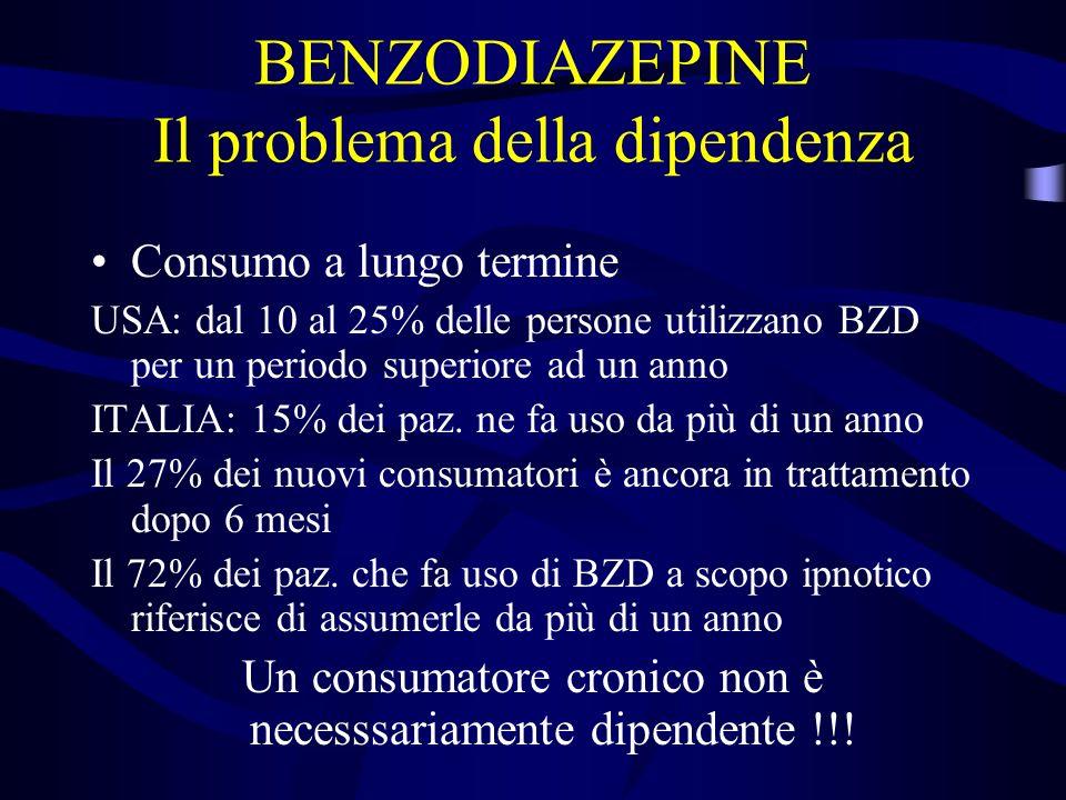 BENZODIAZEPINE Il problema della dipendenza Consumo a lungo termine USA: dal 10 al 25% delle persone utilizzano BZD per un periodo superiore ad un anno ITALIA: 15% dei paz.