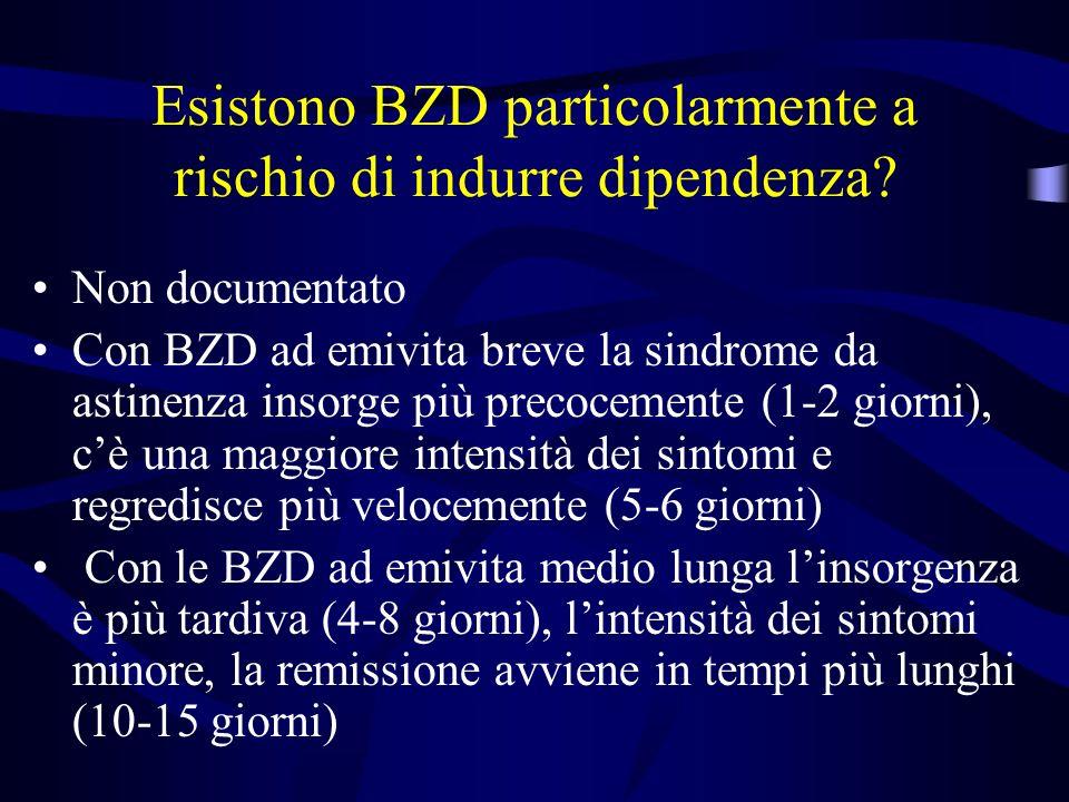 Esistono BZD particolarmente a rischio di indurre dipendenza.