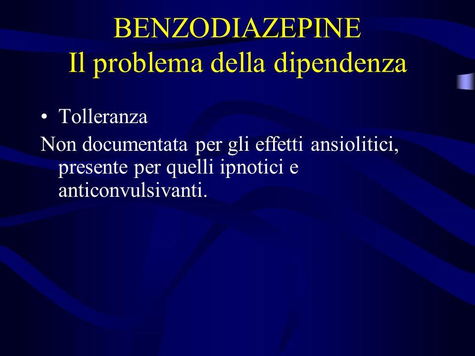 BENZODIAZEPINE Il problema della dipendenza Tolleranza Non documentata per gli effetti ansiolitici, presente per quelli ipnotici e anticonvulsivanti.