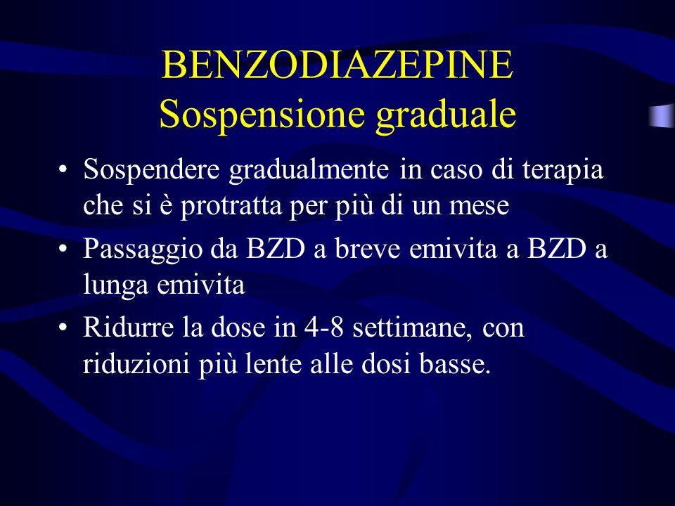 BENZODIAZEPINE Sospensione graduale Sospendere gradualmente in caso di terapia che si è protratta per più di un mese Passaggio da BZD a breve emivita a BZD a lunga emivita Ridurre la dose in 4-8 settimane, con riduzioni più lente alle dosi basse.
