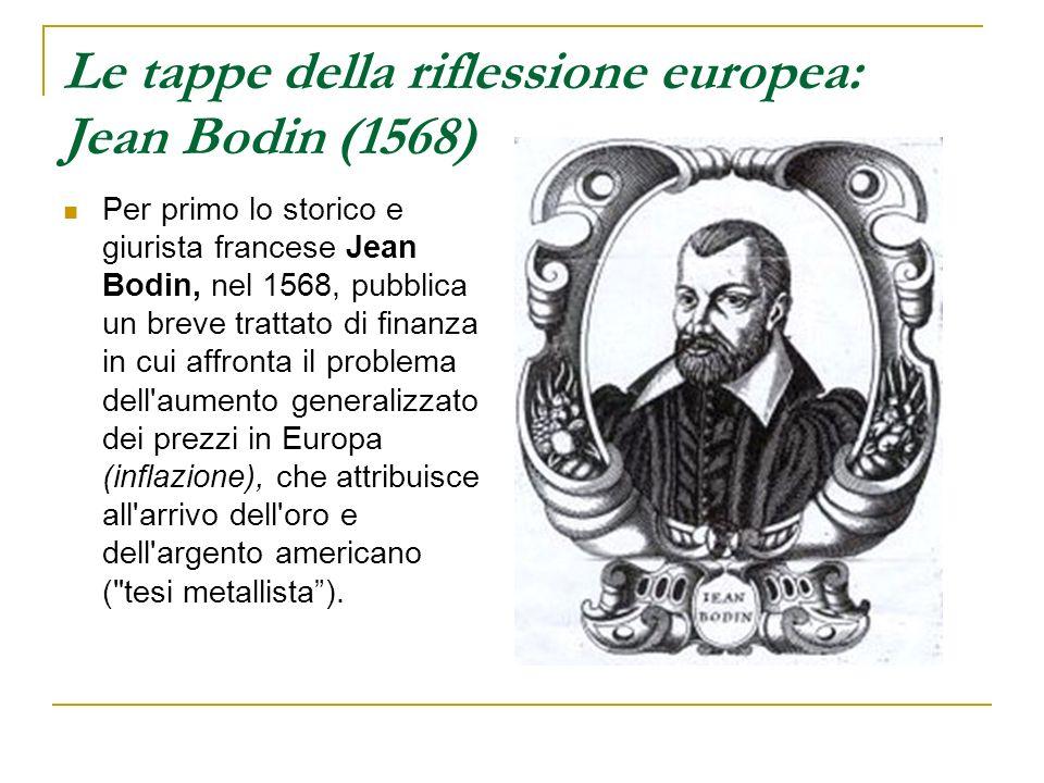 Le tappe della riflessione europea: Jean Bodin (1568) Per primo lo storico e giurista francese Jean Bodin, nel 1568, pubblica un breve trattato di fin