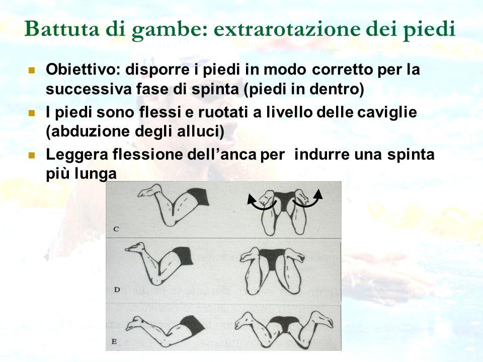 Battuta di gambe: extrarotazione dei piedi Obiettivo: disporre i piedi in modo corretto per la successiva fase di spinta (piedi in dentro) I piedi son