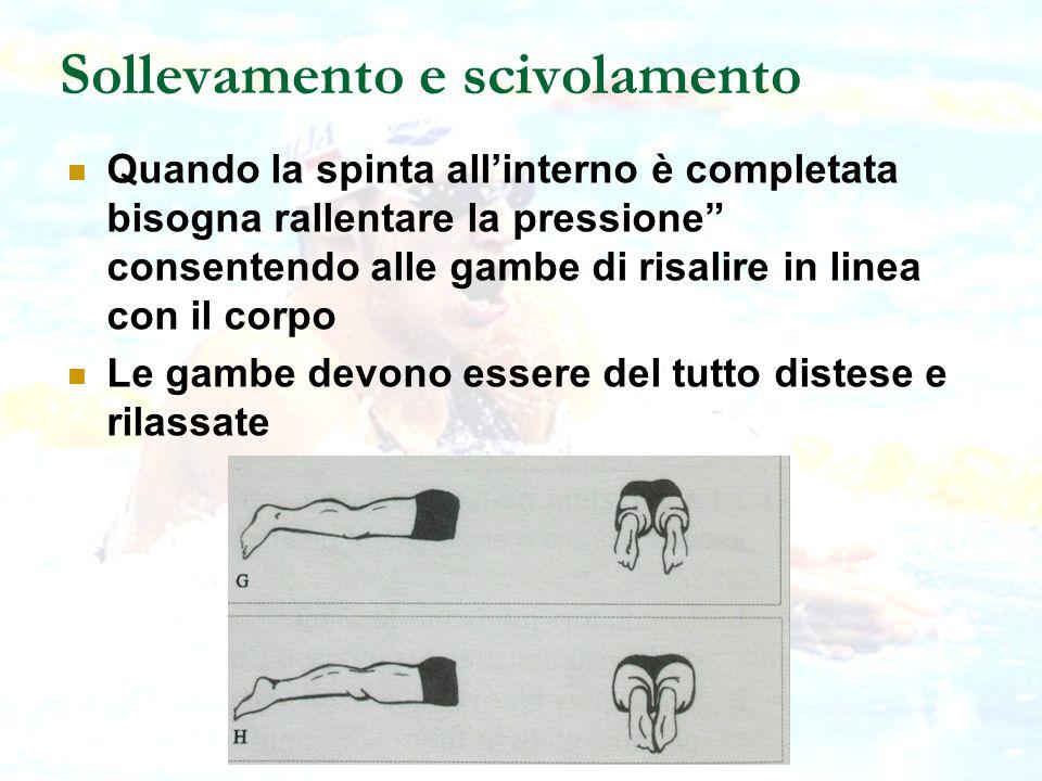 Coordinazione braccia - gambe Coordinazione continua:la bracciata sub inizia subito dopo ladduzione degli arti inferiori Coordinazione a scivolamento: breve intervallo tra la fine della gambata e linizio della bracciata in cui il nuotatore scivola Coordinazione con sovrapposizione: la bracciata inizia prima della fine della propulsione della gambata (la più consigliata) Fasi propulsive di bracciata e gambata non devono mai sovrapporsi