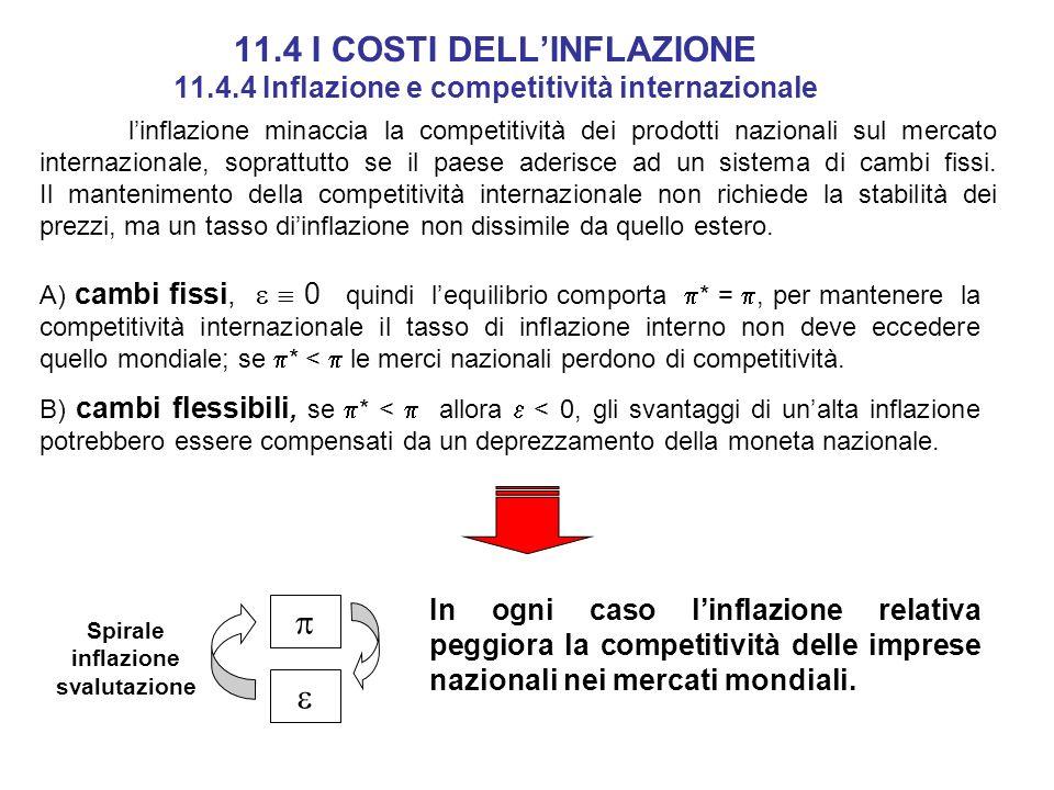 11.4 I COSTI DELLINFLAZIONE 11.4.4 Inflazione e competitività internazionale linflazione minaccia la competitività dei prodotti nazionali sul mercato