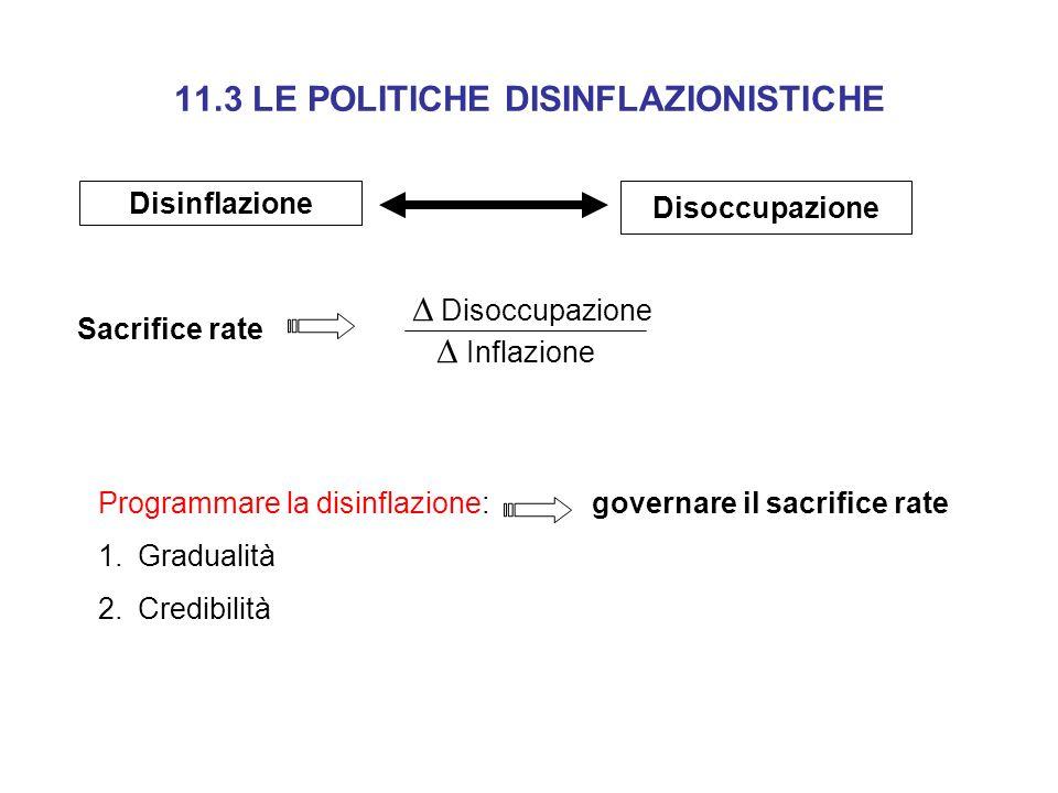 11.3 LE POLITICHE DISINFLAZIONISTICHE Disinflazione Disoccupazione Inflazione Sacrifice rate Programmare la disinflazione: governare il sacrifice rate