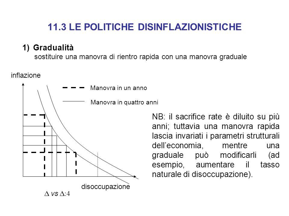 11.3 LE POLITICHE DISINFLAZIONISTICHE 1)Gradualità sostituire una manovra di rientro rapida con una manovra graduale disoccupazione inflazione Manovra