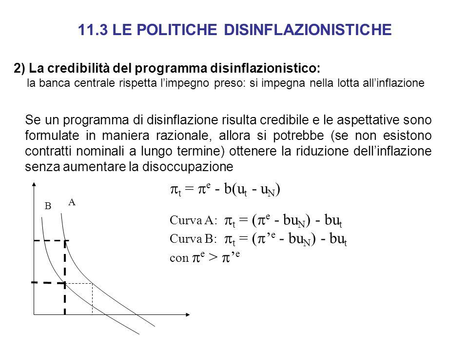 11.3 LE POLITICHE DISINFLAZIONISTICHE 2) La credibilità del programma disinflazionistico: la banca centrale rispetta limpegno preso: si impegna nella