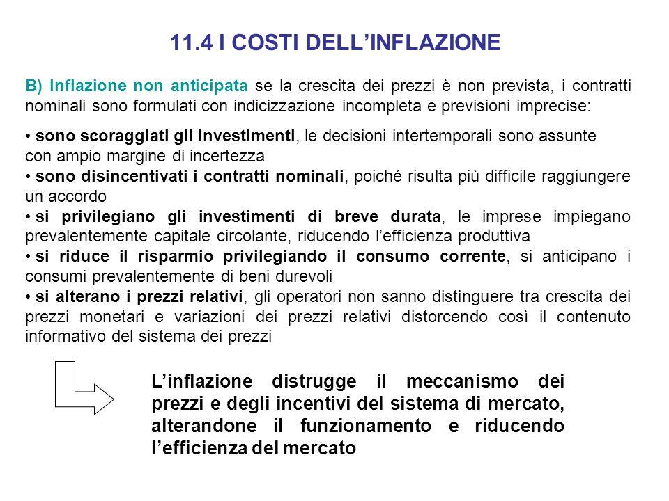 11.4 I COSTI DELLINFLAZIONE B) Inflazione non anticipata se la crescita dei prezzi è non prevista, i contratti nominali sono formulati con indicizzazi