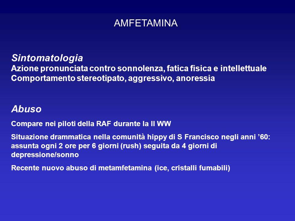 AMFETAMINA Sintomatologia Azione pronunciata contro sonnolenza, fatica fisica e intellettuale Comportamento stereotipato, aggressivo, anoressia Abuso