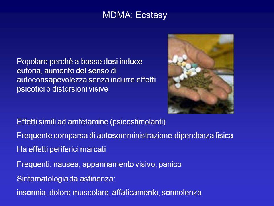 MDMA: Ecstasy Popolare perchè a basse dosi induce euforia, aumento del senso di autoconsapevolezza senza indurre effetti psicotici o distorsioni visiv