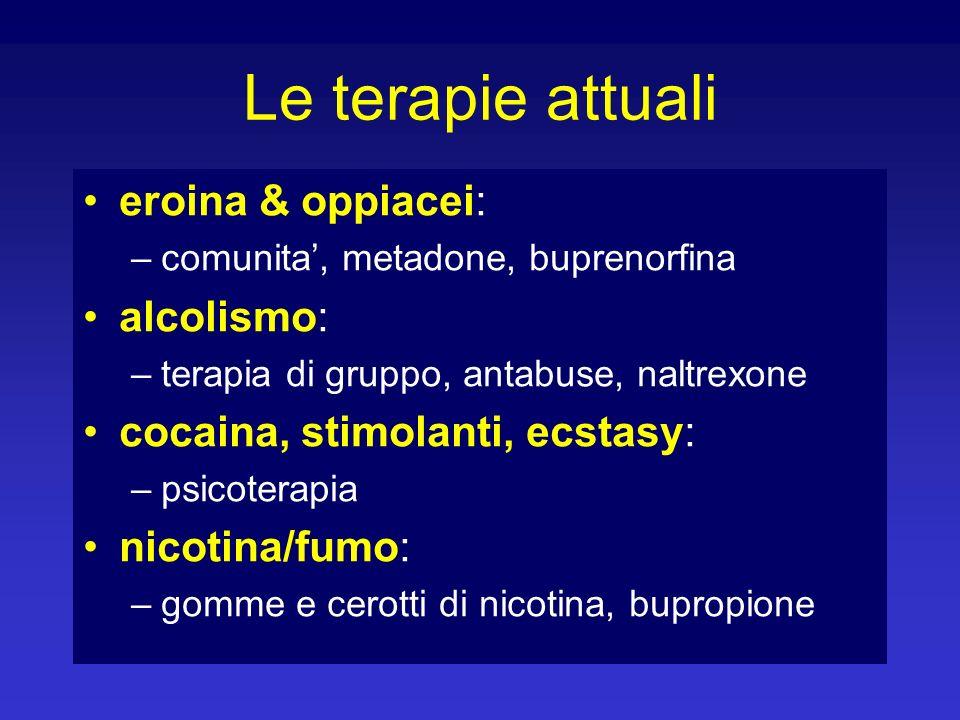 Le terapie attuali eroina & oppiacei: –comunita, metadone, buprenorfina alcolismo: –terapia di gruppo, antabuse, naltrexone cocaina, stimolanti, ecsta
