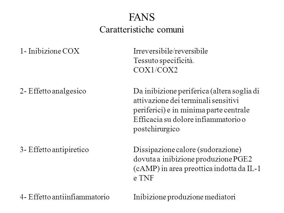 FANS Caratteristiche comuni 1- Inibizione COXIrreversibile/reversibile Tessuto specificità. COX1/COX2 2- Effetto analgesicoDa inibizione periferica (a