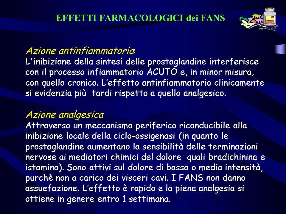 Azione antinfiammatoria : L'inibizione della sintesi delle prostaglandine interferisce con il processo infiammatorio ACUTO e, in minor misura, con que
