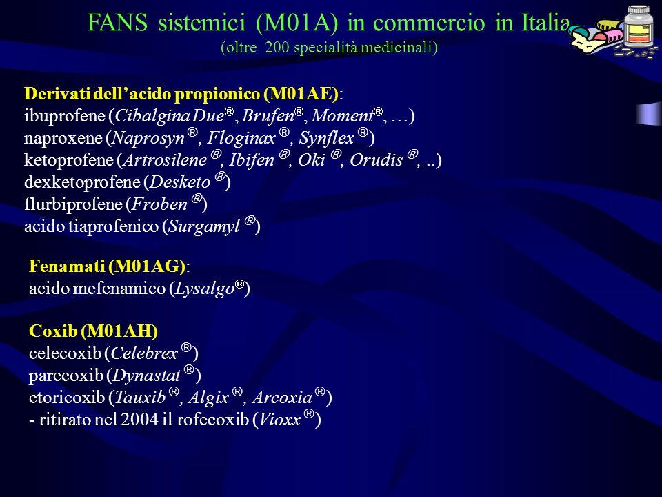 Altri Fans (M01AX): nimesulide (Aulin, Mesulid, Nimesulene, …) morniflumato/acido niflumico (Morniflu, Niflam ) nabumetone (Artaxan ) glucosamina (Dona ) benzidamina (Tantum ) diacereina (Fisiodar ) amtolmetina guacile (Artromed ) FANS sistemici (M01A) in commercio in Italia (oltre 200 specialità medicinali) Associazioni con ac.