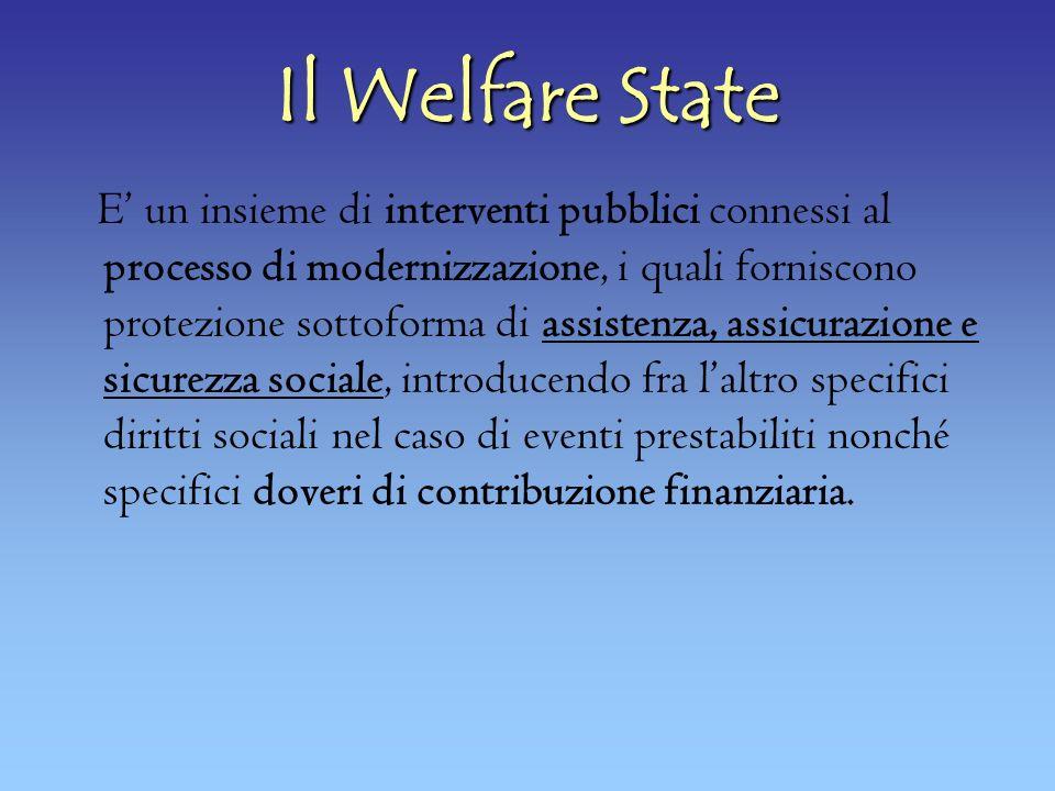 Il Welfare State E un insieme di interventi pubblici connessi al processo di modernizzazione, i quali forniscono protezione sottoforma di assistenza, assicurazione e sicurezza sociale, introducendo fra laltro specifici diritti sociali nel caso di eventi prestabiliti nonché specifici doveri di contribuzione finanziaria.