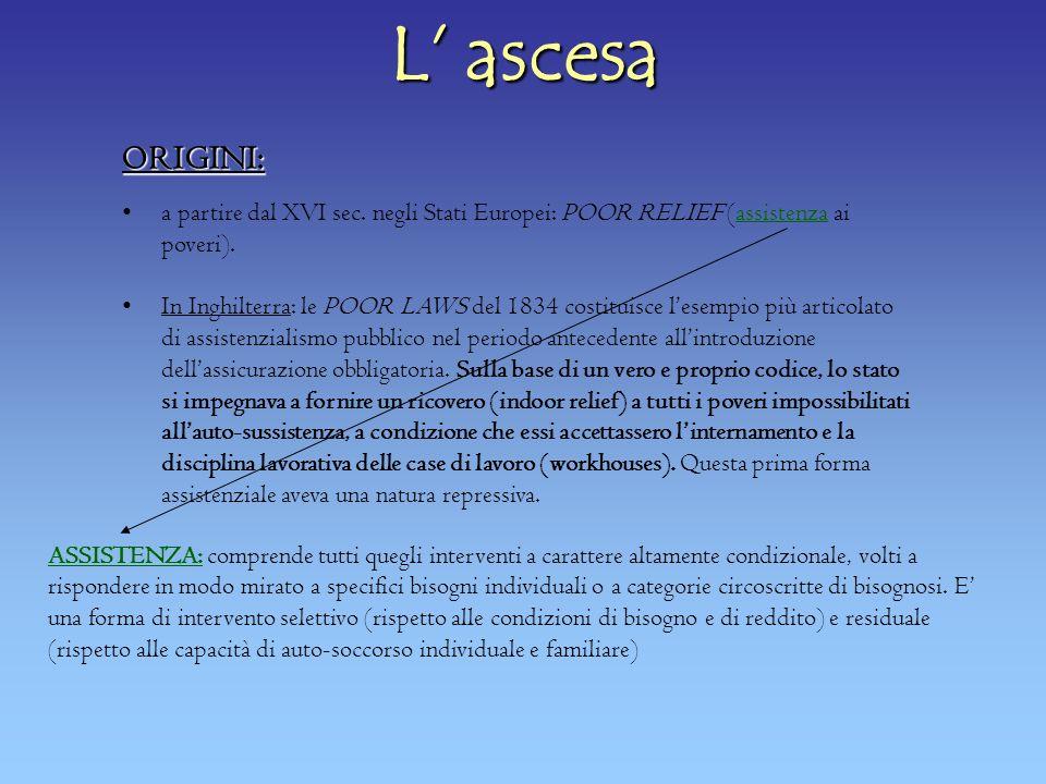 Lascesa L ascesaORIGINI: a partire dal XVI sec.