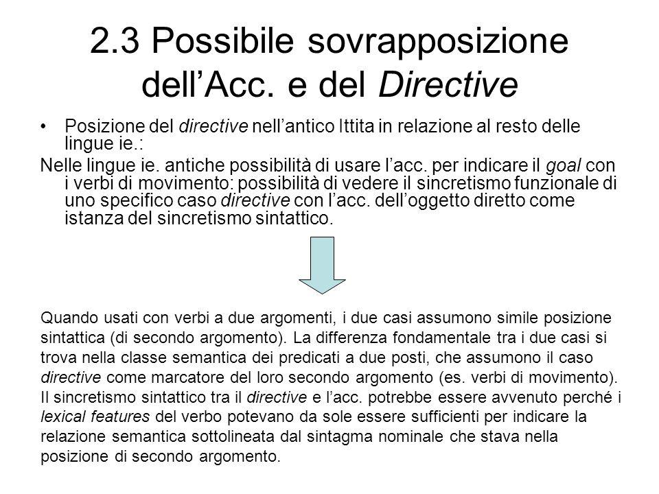 2.3 Possibile sovrapposizione dellAcc. e del Directive Posizione del directive nellantico Ittita in relazione al resto delle lingue ie.: Nelle lingue