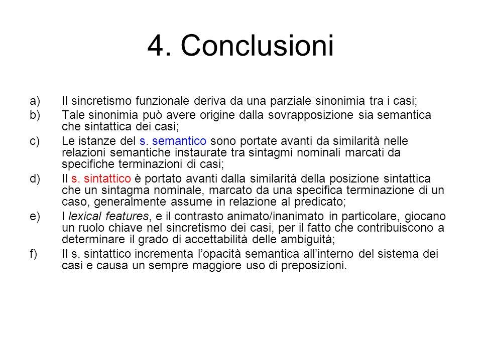4. Conclusioni a)Il sincretismo funzionale deriva da una parziale sinonimia tra i casi; b)Tale sinonimia può avere origine dalla sovrapposizione sia s