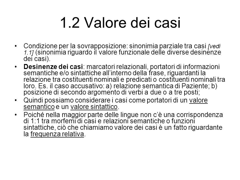 1.2 Valore dei casi Condizione per la sovrapposizione: sinonimia parziale tra casi [vedi 1.1] (sinonimia riguardo il valore funzionale delle diverse d