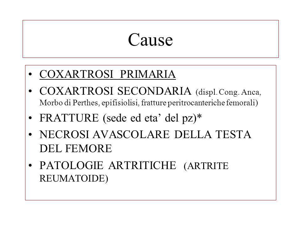 Cause COXARTROSI PRIMARIA COXARTROSI SECONDARIA (displ. Cong. Anca, Morbo di Perthes, epifisiolisi, fratture peritrocanteriche femorali) FRATTURE (sed