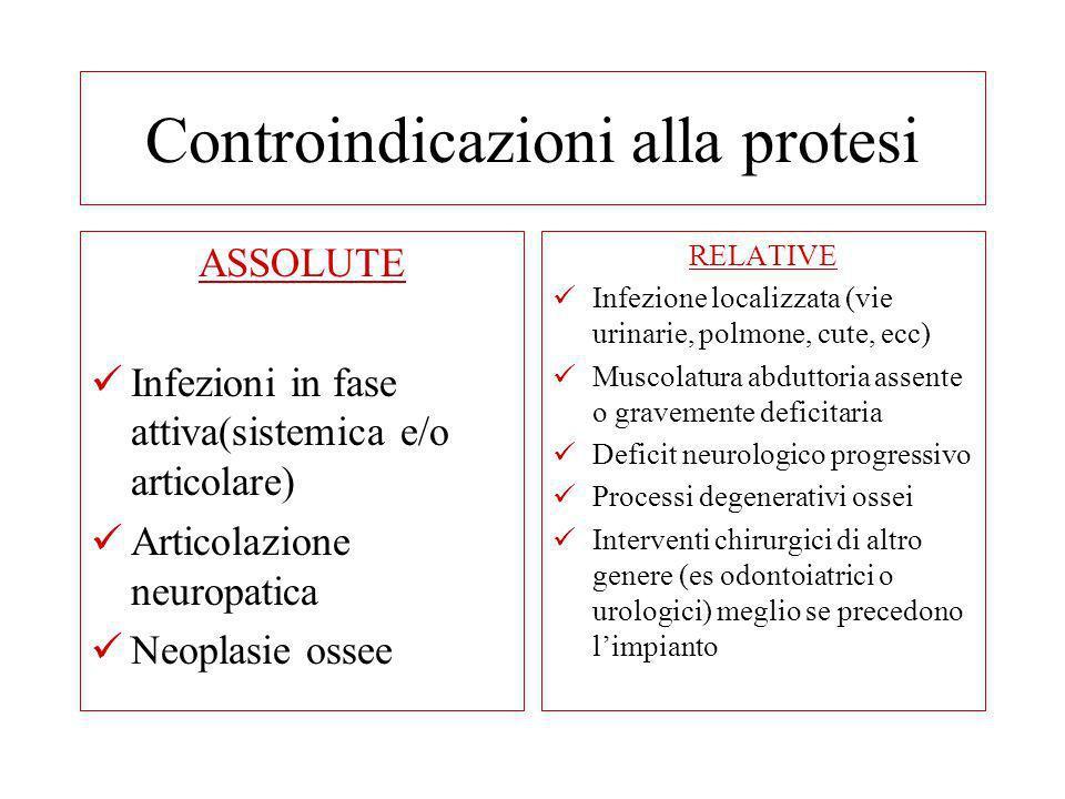 ASSOLUTE Infezioni in fase attiva(sistemica e/o articolare) Articolazione neuropatica Neoplasie ossee RELATIVE Infezione localizzata (vie urinarie, po