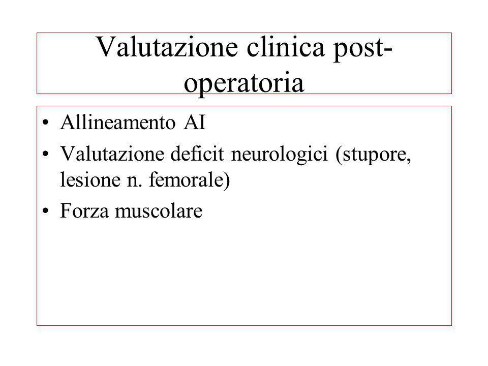 Valutazione clinica post- operatoria Allineamento AI Valutazione deficit neurologici (stupore, lesione n. femorale) Forza muscolare