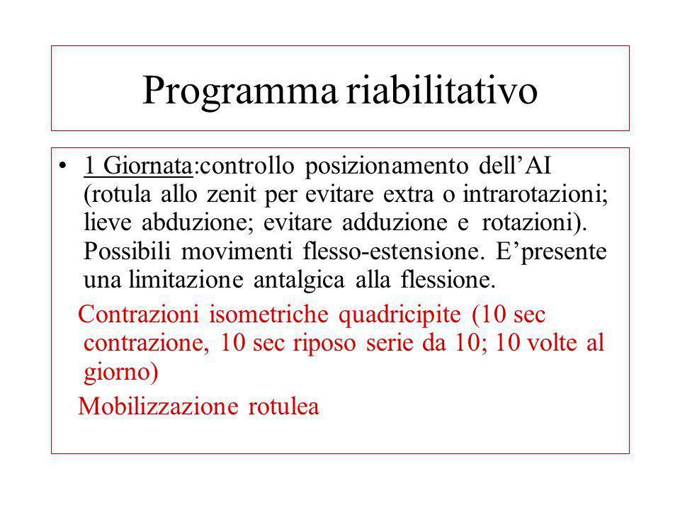 Programma riabilitativo 1 Giornata:controllo posizionamento dellAI (rotula allo zenit per evitare extra o intrarotazioni; lieve abduzione; evitare add