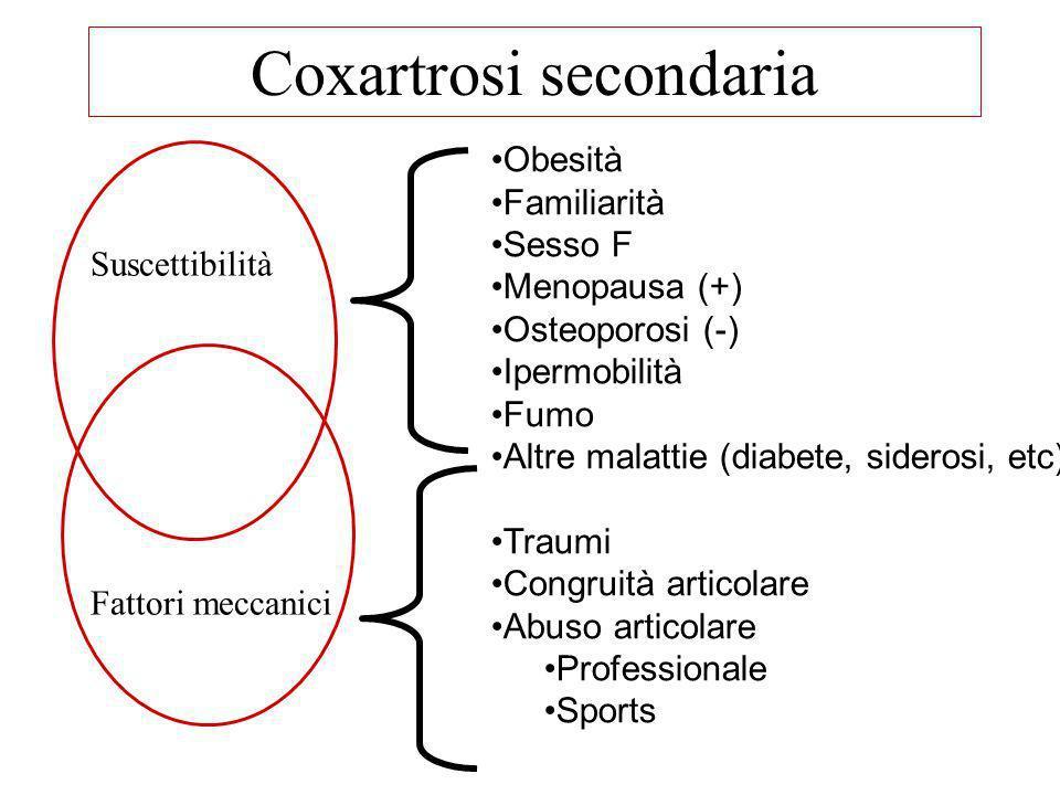 Obesità Familiarità Sesso F Menopausa (+) Osteoporosi (-) Ipermobilità Fumo Altre malattie (diabete, siderosi, etc) Traumi Congruità articolare Abuso
