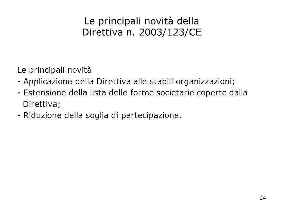 24 Le principali novità della Direttiva n. 2003/123/CE Le principali novità - Applicazione della Direttiva alle stabili organizzazioni; - Estensione d