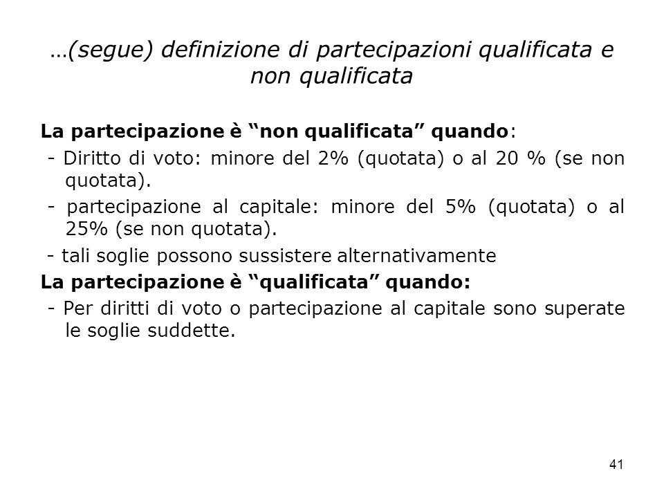 41 …(segue) definizione di partecipazioni qualificata e non qualificata La partecipazione è non qualificata quando: - Diritto di voto: minore del 2% (