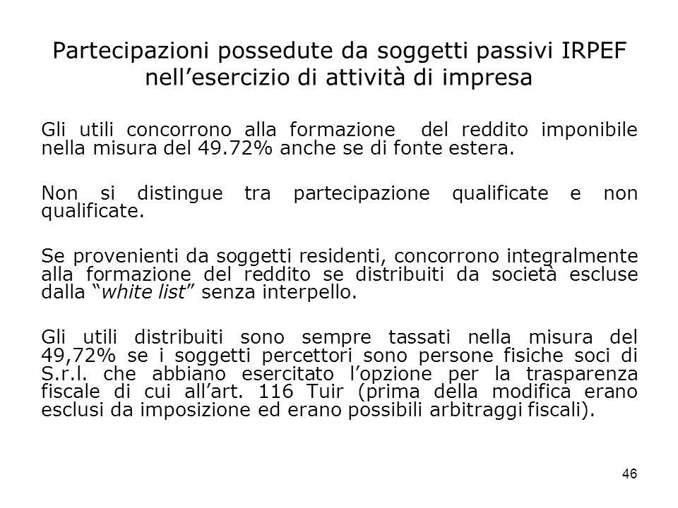 46 Partecipazioni possedute da soggetti passivi IRPEF nellesercizio di attività di impresa Gli utili concorrono alla formazione del reddito imponibile